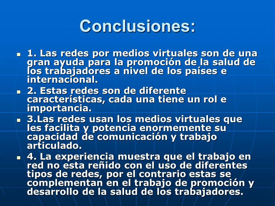 Conclusiones: 1. Las redes por medios virtuales son de una gran ayuda para la promoción de la salud de los trabajadores a nivel de los países e intern