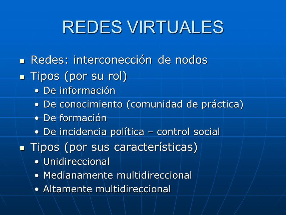 REDES VIRTUALES Redes: interconección de nodos Redes: interconección de nodos Tipos (por su rol) Tipos (por su rol) De informaciónDe información De co