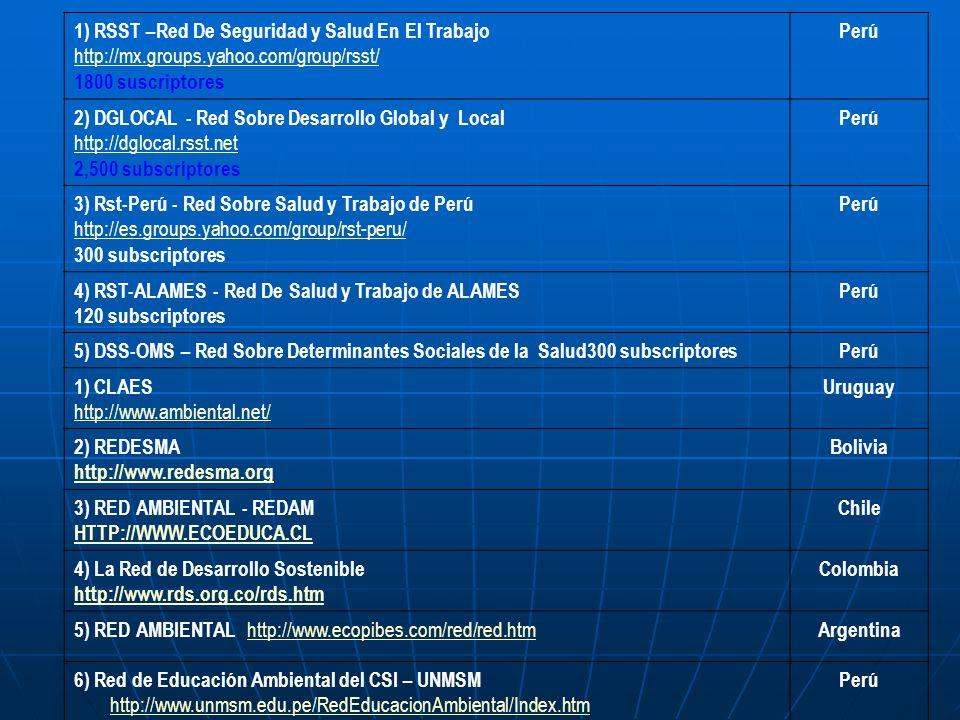 1) RSST –Red De Seguridad y Salud En El Trabajo http://mx.groups.yahoo.com/group/rsst/ 1800 suscriptores Perú 2) DGLOCAL - Red Sobre Desarrollo Global