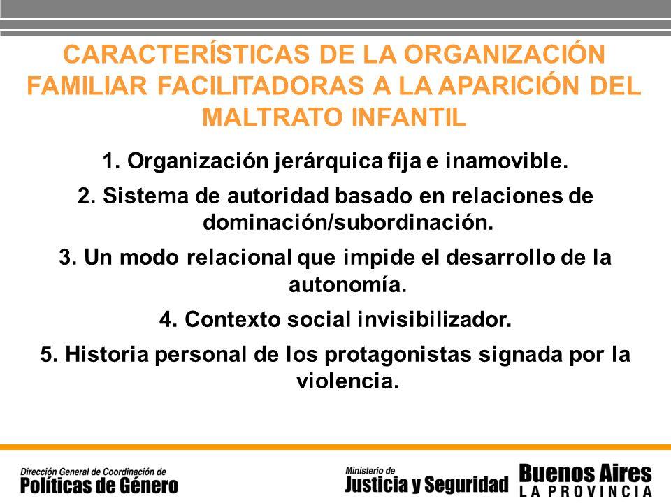 CARACTERÍSTICAS DE LA ORGANIZACIÓN FAMILIAR FACILITADORAS A LA APARICIÓN DEL MALTRATO INFANTIL 1.Organización jerárquica fija e inamovible. 2.Sistema