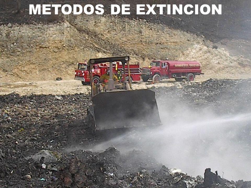METODOS DE EXTINCION