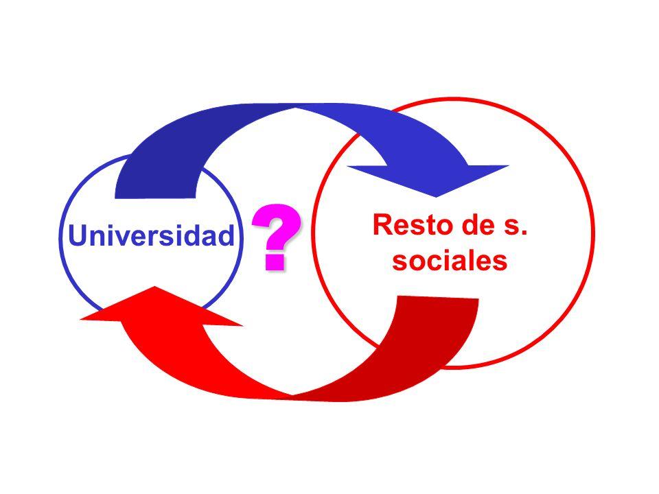 Universidad Resto de s. sociales