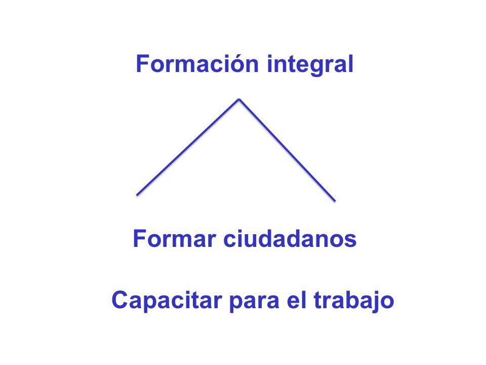Formar ciudadanos Capacitar para el trabajo Formación integral
