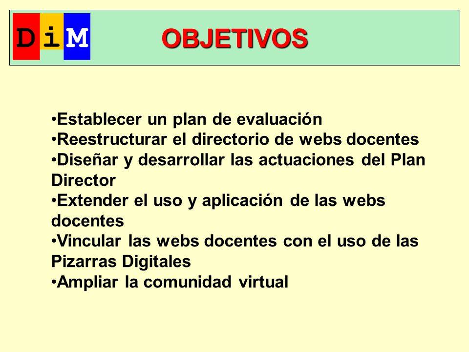 OBJETIVOS Establecer un plan de evaluación Reestructurar el directorio de webs docentes Diseñar y desarrollar las actuaciones del Plan Director Extender el uso y aplicación de las webs docentes Vincular las webs docentes con el uso de las Pizarras Digitales Ampliar la comunidad virtual