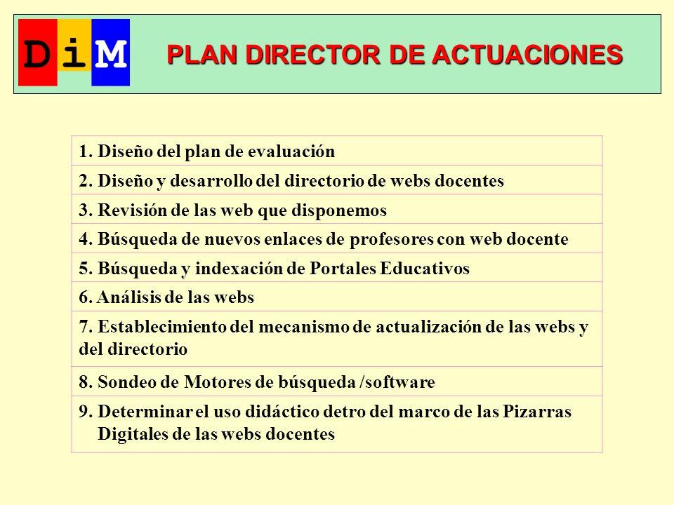 PLAN DIRECTOR DE ACTUACIONES PLAN DIRECTOR DE ACTUACIONES 1.
