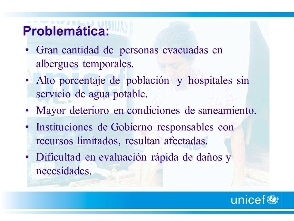 Acciones de respuesta Gracias a las acciones concertadas por parte de las instituciones del Gobierno de Honduras, Gobiernos amigos, agencias de cooperación internacional, incluyendo el Sistema de Naciones Unidas y ONGs, se ha podido responder a las diversas situaciones de emergencia.