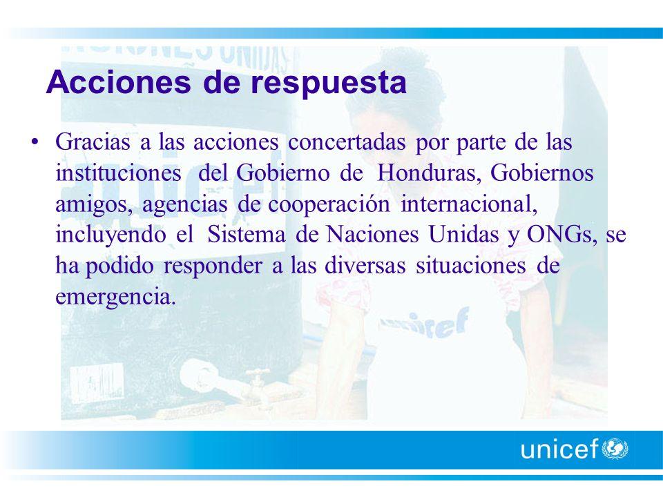 Acciones de respuesta Gracias a las acciones concertadas por parte de las instituciones del Gobierno de Honduras, Gobiernos amigos, agencias de cooper