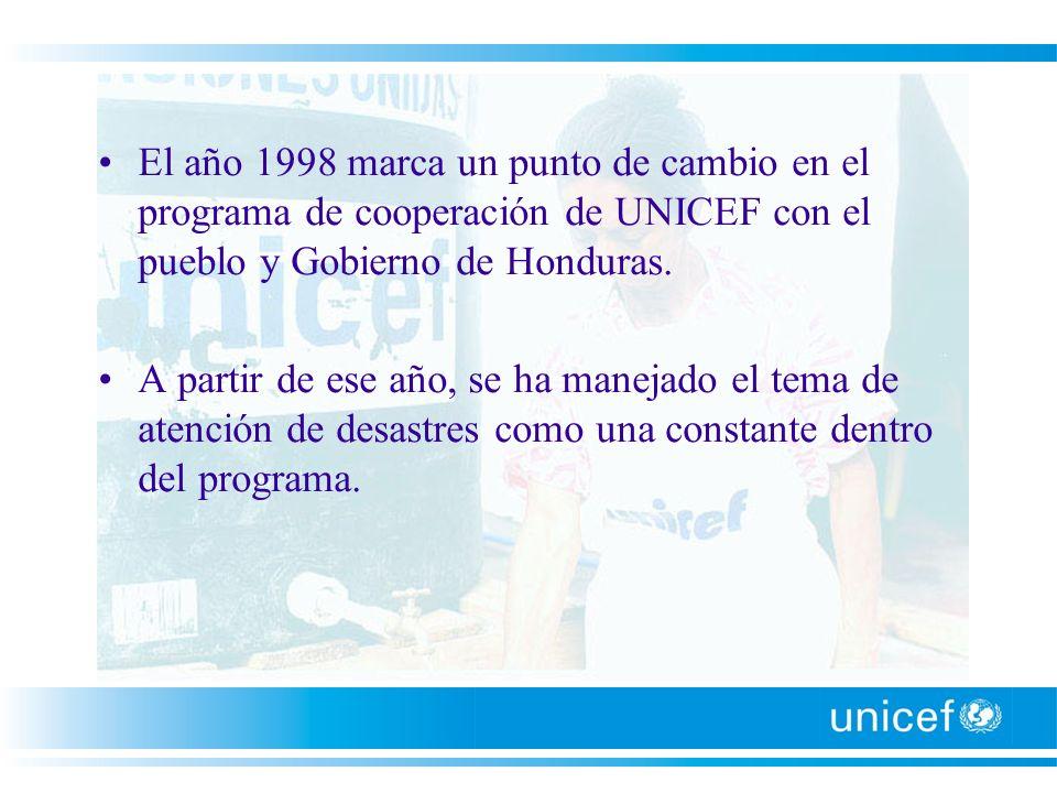 El año 1998 marca un punto de cambio en el programa de cooperación de UNICEF con el pueblo y Gobierno de Honduras. A partir de ese año, se ha manejado