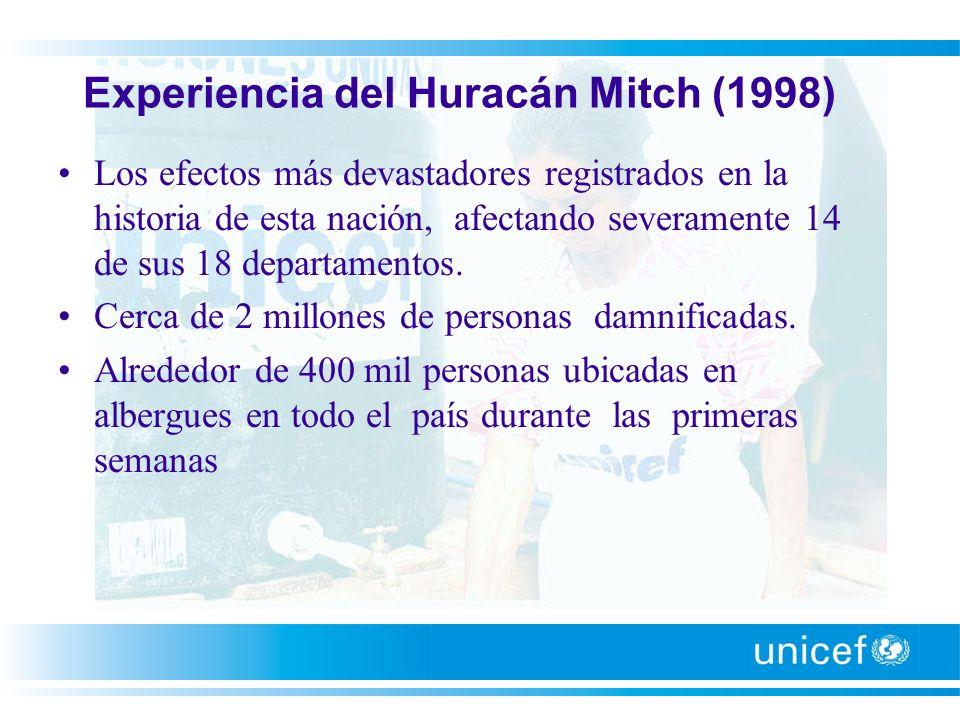 Experiencia del Huracán Mitch (1998) Los efectos más devastadores registrados en la historia de esta nación, afectando severamente 14 de sus 18 depart