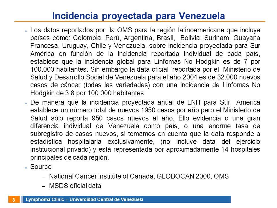 Lymphoma Clinic – Universidad Central de Venezuela 3 Incidencia proyectada para Venezuela l Los datos reportados por la OMS para la región latinoameri