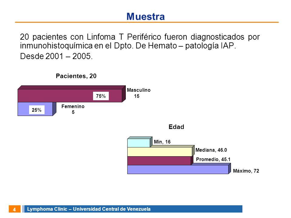 Lymphoma Clinic – Universidad Central de Venezuela 5 Descripción de la muestra Para un período de tiempo de 5a, que comprendió del 2001 al 2005 un total de 20 casos de linfomas No Hodgkin T fueron diagnosticados como LNH T a través de técnicas de inmunohistoquímica llevadas a cabo por el Servicio de Hemopatología del IAP de la UCV.