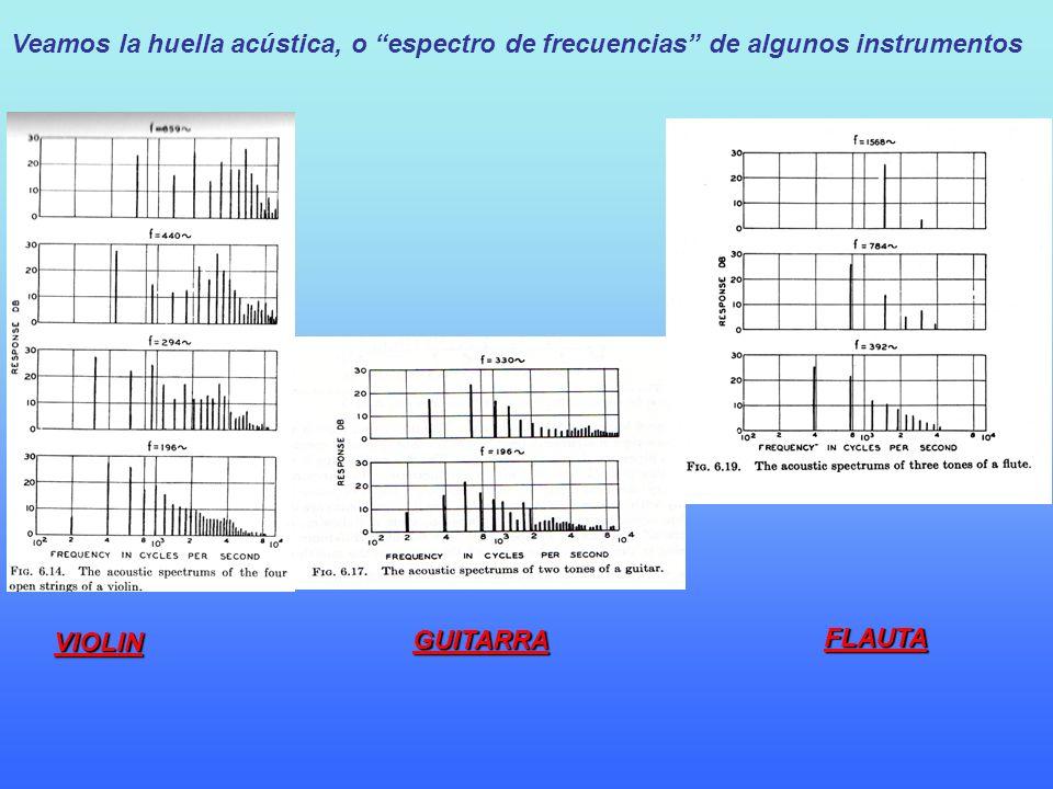 Veamos la huella acústica, o espectro de frecuencias de algunos instrumentos VIOLIN GUITARRA FLAUTA