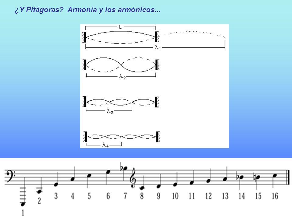 ¿Y Pitágoras? Armonía y los armónicos...