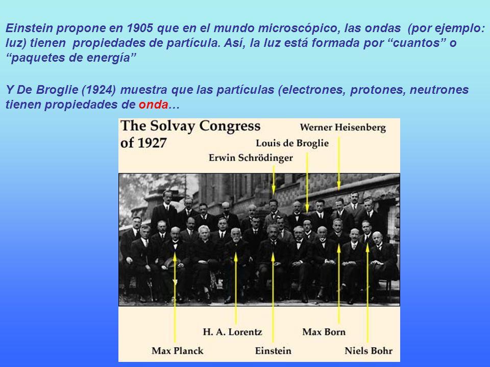 Einstein propone en 1905 que en el mundo microscópico, las ondas (por ejemplo: luz) tienen propiedades de partícula. Así, la luz está formada por cuan