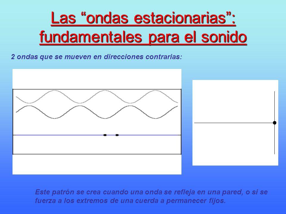 Las ondas estacionarias: fundamentales para el sonido 2 ondas que se mueven en direcciones contrarias: Este patrón se crea cuando una onda se refleja