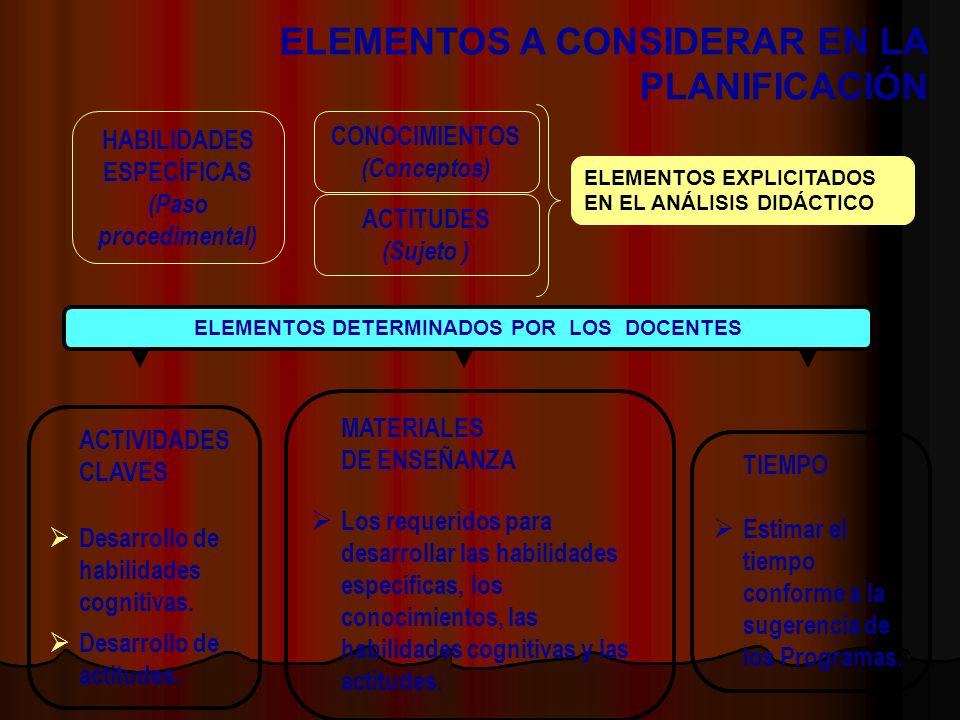 ELEMENTOS A CONSIDERAR EN LA PLANIFICACIÓN HABILIDADES ESPECÍFICAS (Paso procedimental) CONOCIMIENTOS (Conceptos) ACTITUDES (Sujeto ) ACTIVIDADES CLAV