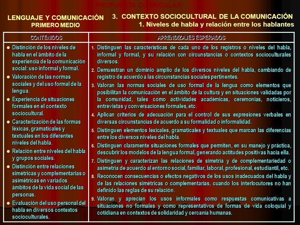 3. CONTEXTO SOCIOCULTURAL DE LA COMUNICACIÓN 1. Niveles de habla y relación entre los hablantes CONTENIDOS APRENDIZAJES ESPERADOS Distinción de los ni