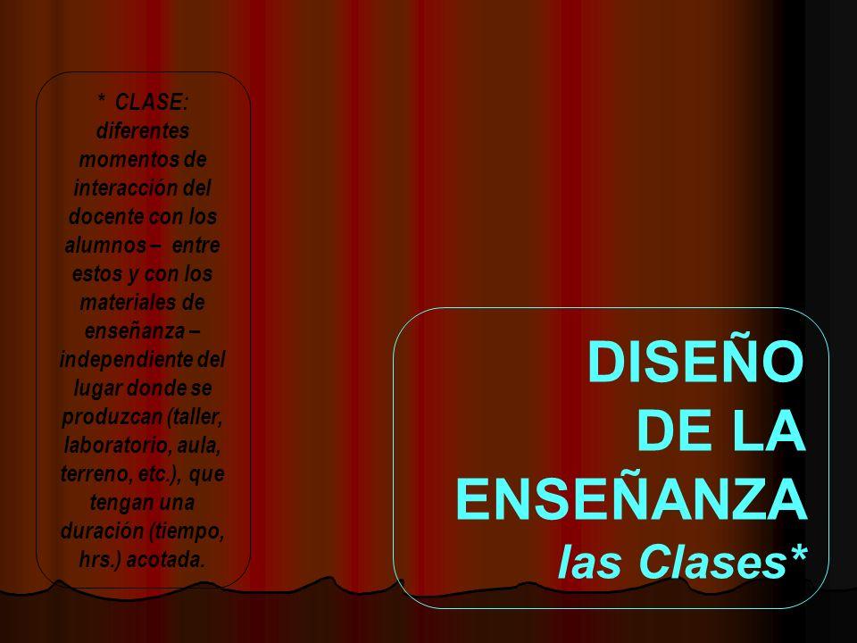 DISEÑO DE LA ENSEÑANZA las Clases* * CLASE: diferentes momentos de interacción del docente con los alumnos – entre estos y con los materiales de enseñ