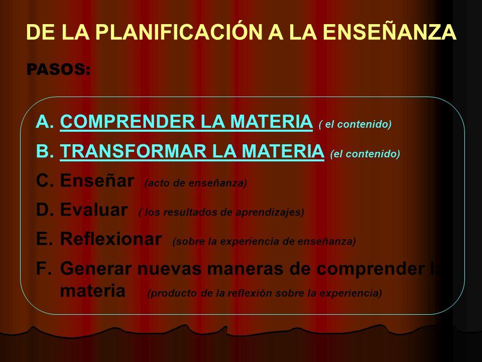 DE LA PLANIFICACIÓN A LA ENSEÑANZA A.COMPRENDER LA MATERIA ( el contenido) B.TRANSFORMAR LA MATERIA (el contenido) C.Enseñar (acto de enseñanza) D.Eva