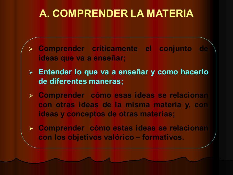 A. COMPRENDER LA MATERIA Comprender críticamente el conjunto de ideas que va a enseñar; Entender lo que va a enseñar y como hacerlo de diferentes mane