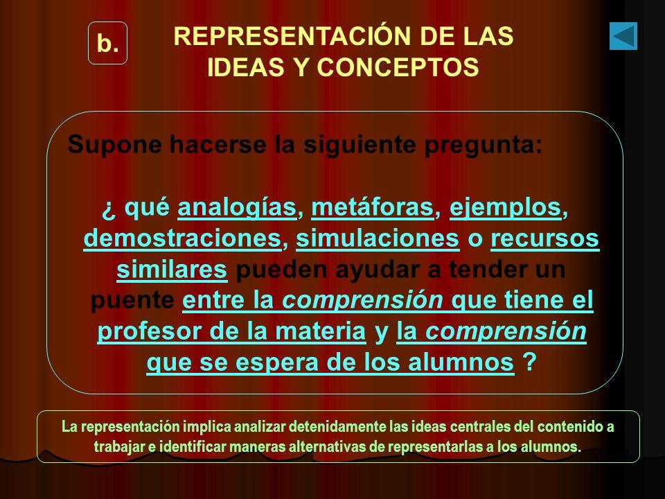 REPRESENTACIÓN DE LAS IDEAS Y CONCEPTOS La representación implica analizar detenidamente las ideas centrales del contenido a trabajar e identificar ma