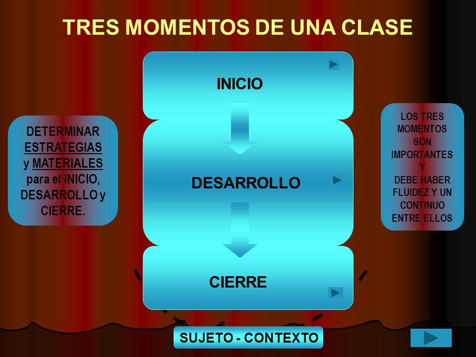 TRES MOMENTOS DE UNA CLASE DETERMINAR ESTRATEGIAS y MATERIALES para el INICIO, DESARROLLO y CIERRE. SUJETO - CONTEXTO LOS TRES MOMENTOS SON IMPORTANTE