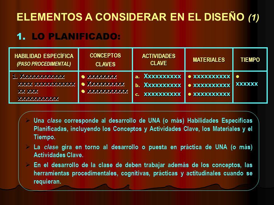 ELEMENTOS A CONSIDERAR EN EL DISEÑO (1) HABILIDAD ESPECÍFICA (PASO PROCEDIMENTAL) CONCEPTOSCLAVES ACTIVIDADES CLAVE MATERIALESTIEMPO 1. Xxxxxxxxxxxx x
