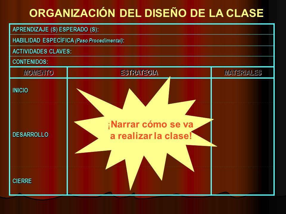 ORGANIZACIÓN DEL DISEÑO DE LA CLASE MOMENTOESTRATEGIAMATERIALES INICIO DESARROLLO CIERRE APRENDIZAJE (S) ESPERADO (S): HABILIDAD ESPECÍFICA (Paso Proc