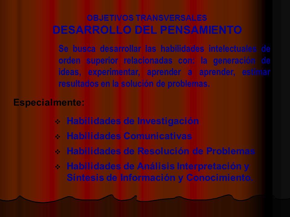 ELEMENTOS A CONSIDERAR EN EL DISEÑO (1) HABILIDAD ESPECÍFICA (PASO PROCEDIMENTAL) CONCEPTOSCLAVES ACTIVIDADES CLAVE MATERIALESTIEMPO 1.