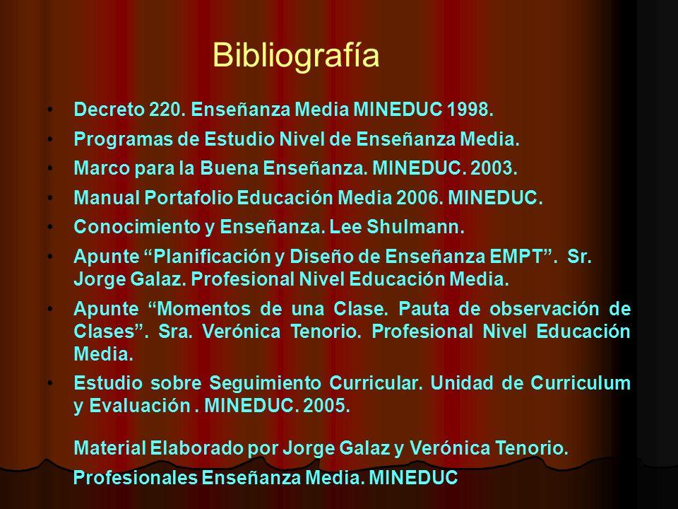 Bibliografía Decreto 220. Enseñanza Media MINEDUC 1998. Programas de Estudio Nivel de Enseñanza Media. Marco para la Buena Enseñanza. MINEDUC. 2003. M