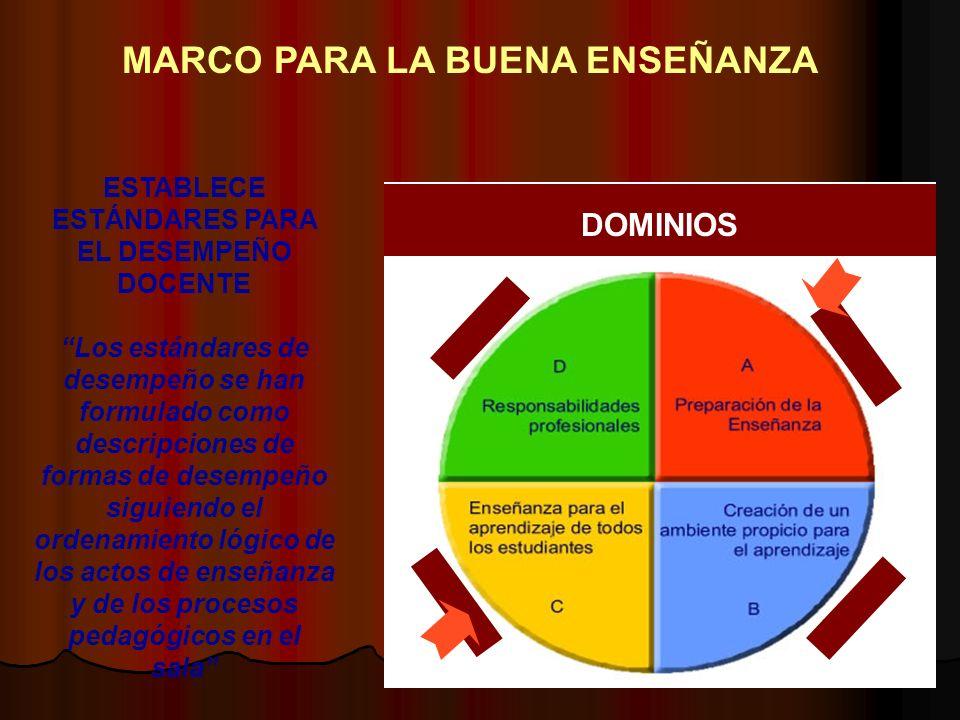 ORGANIZACIÓN DEL DISEÑO DE LA CLASE MOMENTOESTRATEGIAMATERIALES INICIO DESARROLLO CIERRE APRENDIZAJE (S) ESPERADO (S): HABILIDAD ESPECÍFICA (Paso Procedimental) : ACTIVIDADES CLAVES: CONTENIDOS: ¡ Narrar cómo se va a realizar la clase!