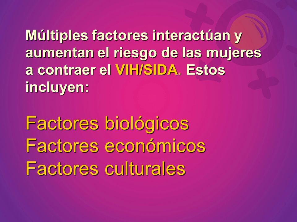 Múltiples factores interactúan y aumentan el riesgo de las mujeres a contraer el VIH/SIDA. Estos incluyen: Factores biológicos Factores económicos Fac