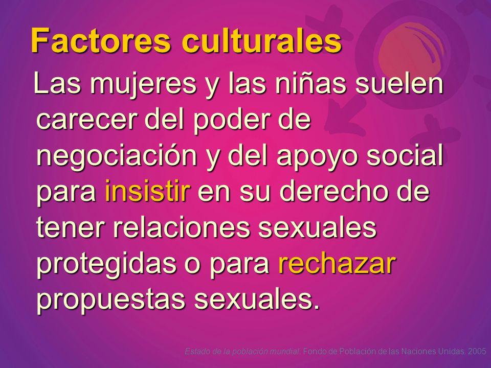 Factores culturales Las mujeres y las niñas suelen carecer del poder de negociación y del apoyo social para insistir en su derecho de tener relaciones