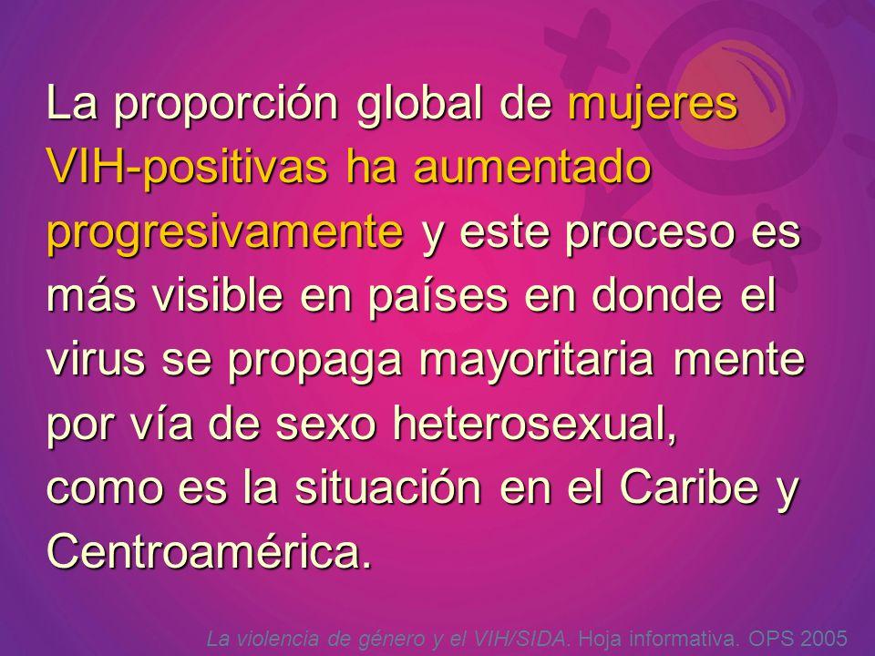 La proporción global de mujeres VIH-positivas ha aumentado progresivamente y este proceso es más visible en países en donde el virus se propaga mayori