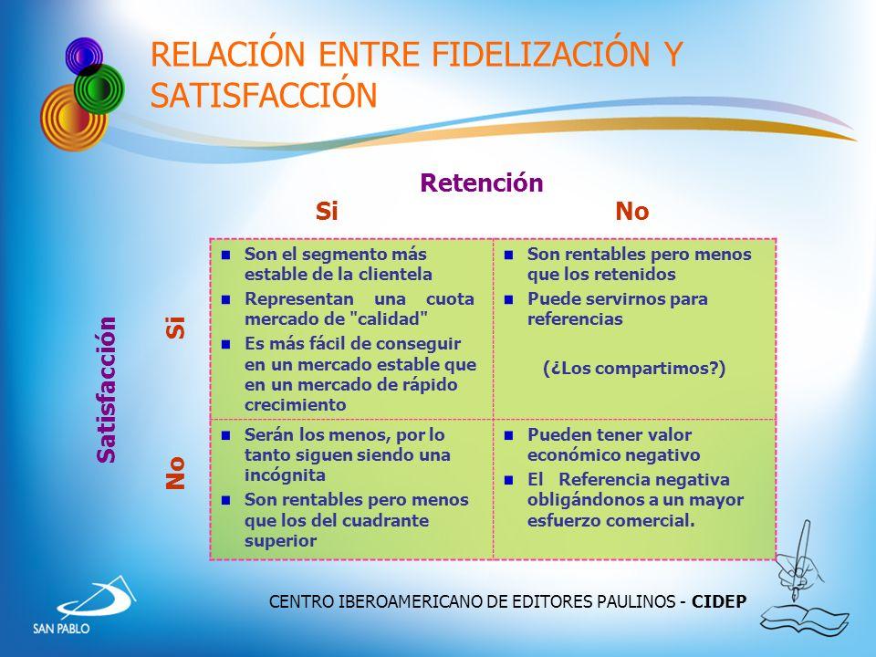 CENTRO IBEROAMERICANO DE EDITORES PAULINOS - CIDEP RELACIÓN ENTRE FIDELIZACIÓN Y SATISFACCIÓN Son el segmento más estable de la clientela Representan