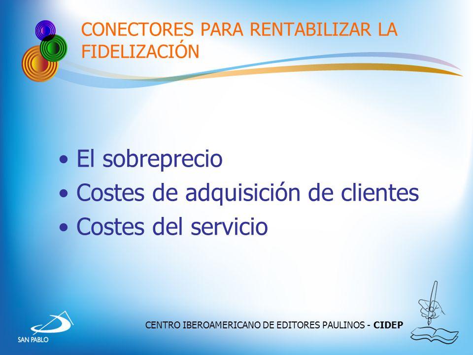 CENTRO IBEROAMERICANO DE EDITORES PAULINOS - CIDEP CONECTORES PARA RENTABILIZAR LA FIDELIZACIÓN El sobreprecio Costes de adquisición de clientes Coste