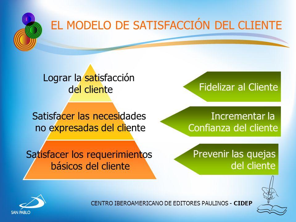 CENTRO IBEROAMERICANO DE EDITORES PAULINOS - CIDEP EL MODELO DE SATISFACCIÓN DEL CLIENTE Lograr la satisfacción del cliente Satisfacer las necesidades