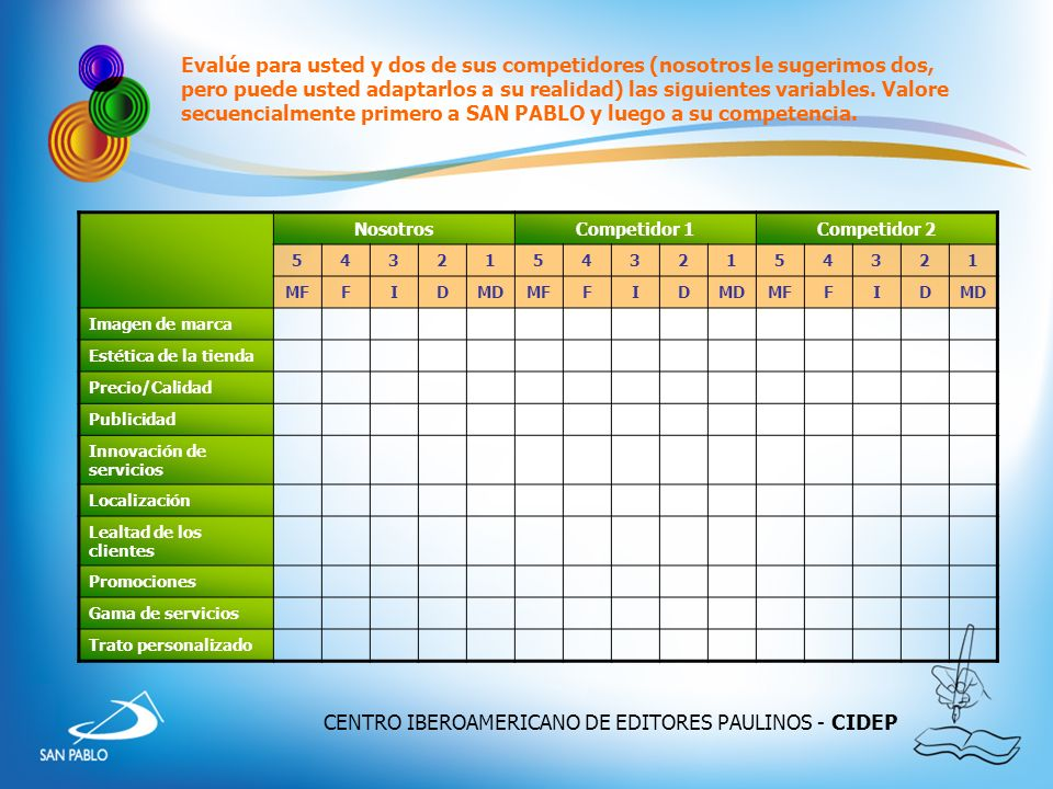 CENTRO IBEROAMERICANO DE EDITORES PAULINOS - CIDEP Evalúe para usted y dos de sus competidores (nosotros le sugerimos dos, pero puede usted adaptarlos