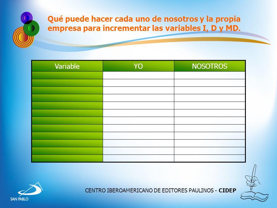 CENTRO IBEROAMERICANO DE EDITORES PAULINOS - CIDEP Qué puede hacer cada uno de nosotros y la propia empresa para incrementar las variables I, D y MD.