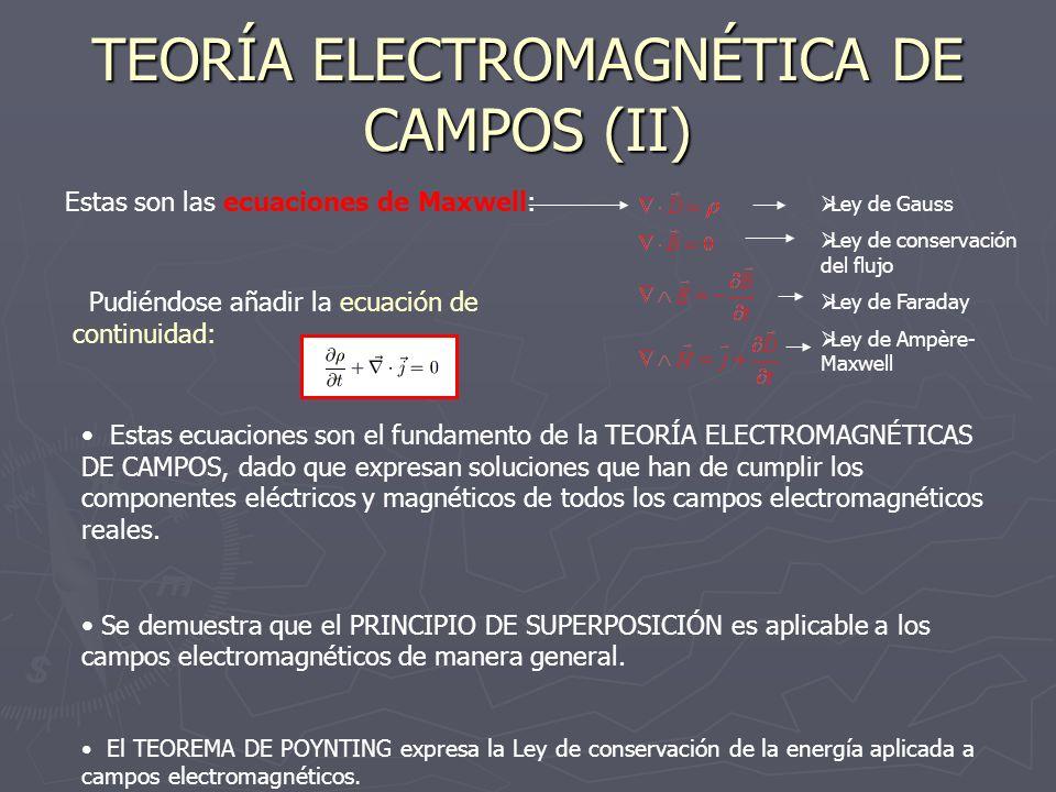 TEORÍA ELECTROMAGNÉTICA DE CAMPOS (II) Estas son las ecuaciones de Maxwell: Estas ecuaciones son el fundamento de la TEORÍA ELECTROMAGNÉTICAS DE CAMPO