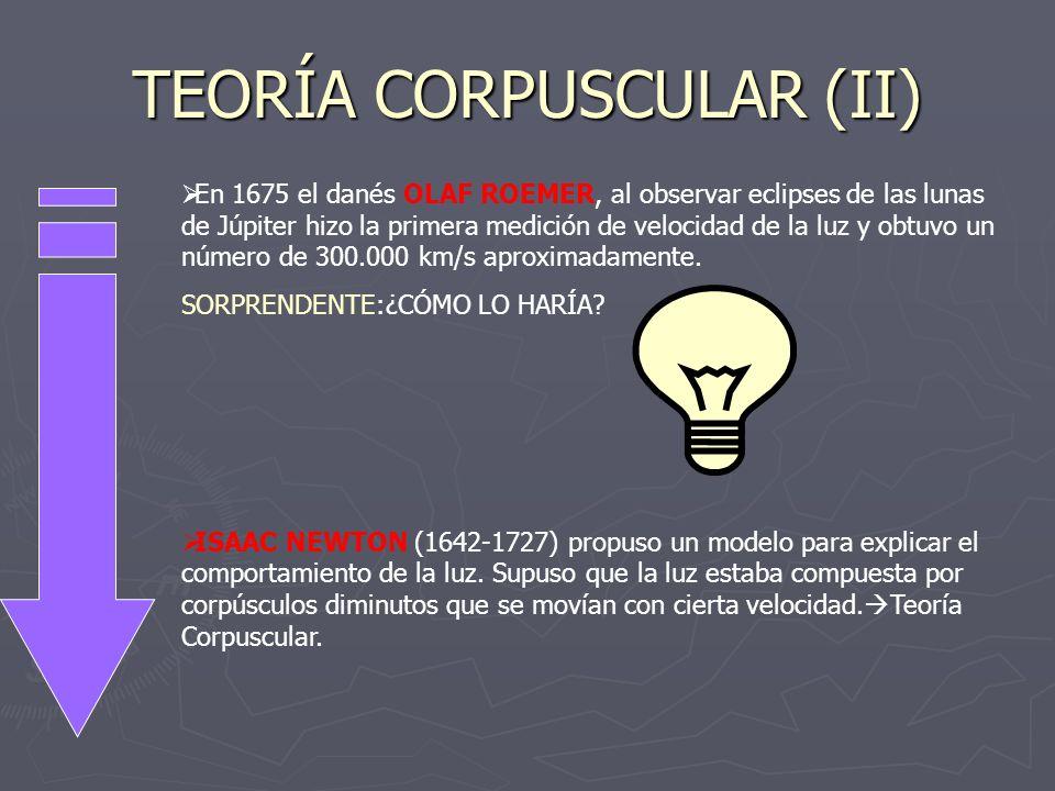 TEORÍA CORPÚSCULAR (III) IDEAS GENERALES: REFLEXIÓN: ocurre cuando un rayo de luz llega a la superficie que está pulida y se refleja.