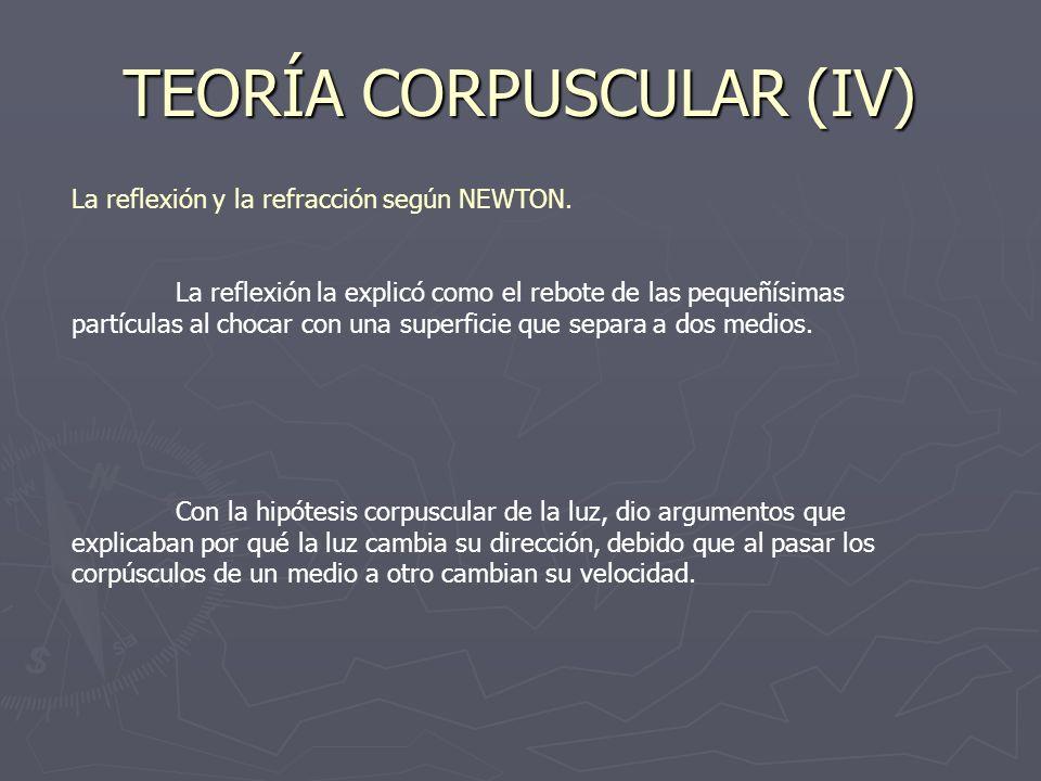 TEORÍA CORPUSCULAR (IV) La reflexión y la refracción según NEWTON. La reflexión la explicó como el rebote de las pequeñísimas partículas al chocar con