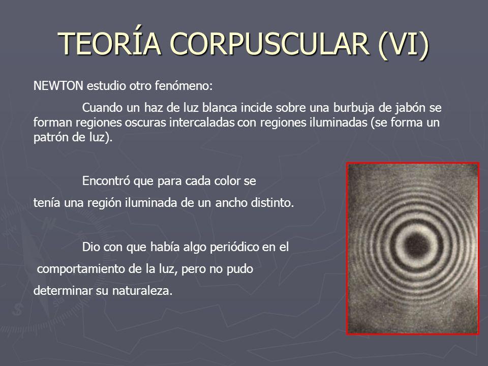 TEORÍA CORPUSCULAR (VI) NEWTON estudio otro fenómeno: Cuando un haz de luz blanca incide sobre una burbuja de jabón se forman regiones oscuras interca