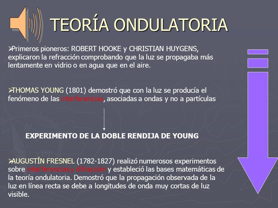 TEORÍA ONDULATORIA Primeros pioneros: ROBERT HOOKE y CHRISTIAN HUYGENS, explicaron la refracción comprobando que la luz se propagaba más lentamente en