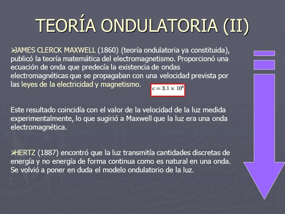 TEORÍA ONDULATORIA (II) JAMES CLERCK MAXWELL (1860) (teoría ondulatoria ya constituida), publicó la teoría matemática del electromagnetismo. Proporcio