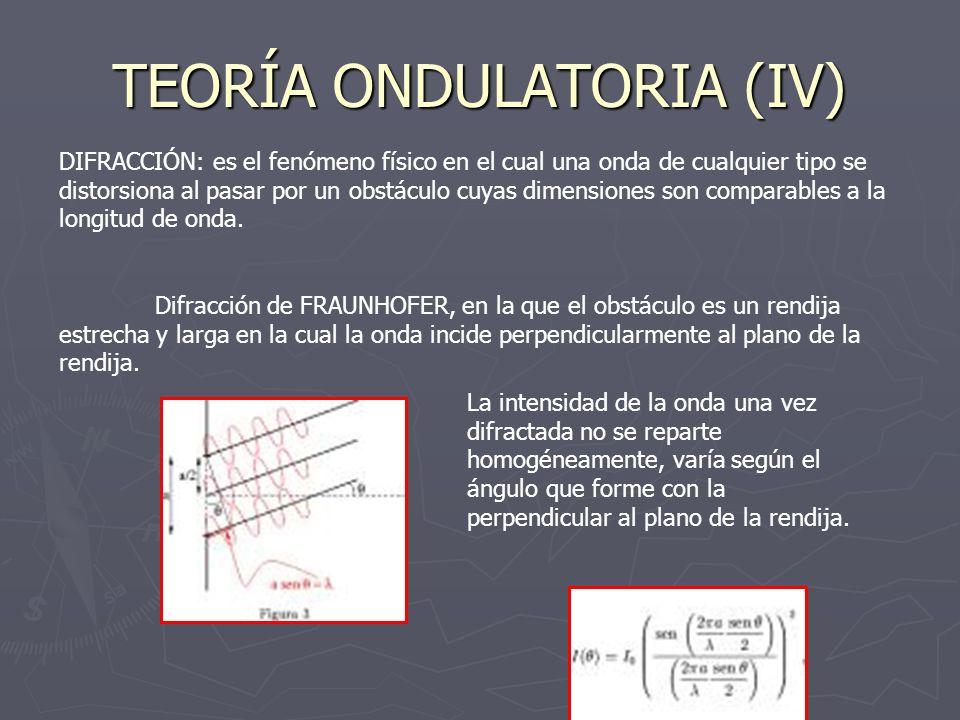 TEORÍA ONDULATORIA (IV) DIFRACCIÓN: es el fenómeno físico en el cual una onda de cualquier tipo se distorsiona al pasar por un obstáculo cuyas dimensi