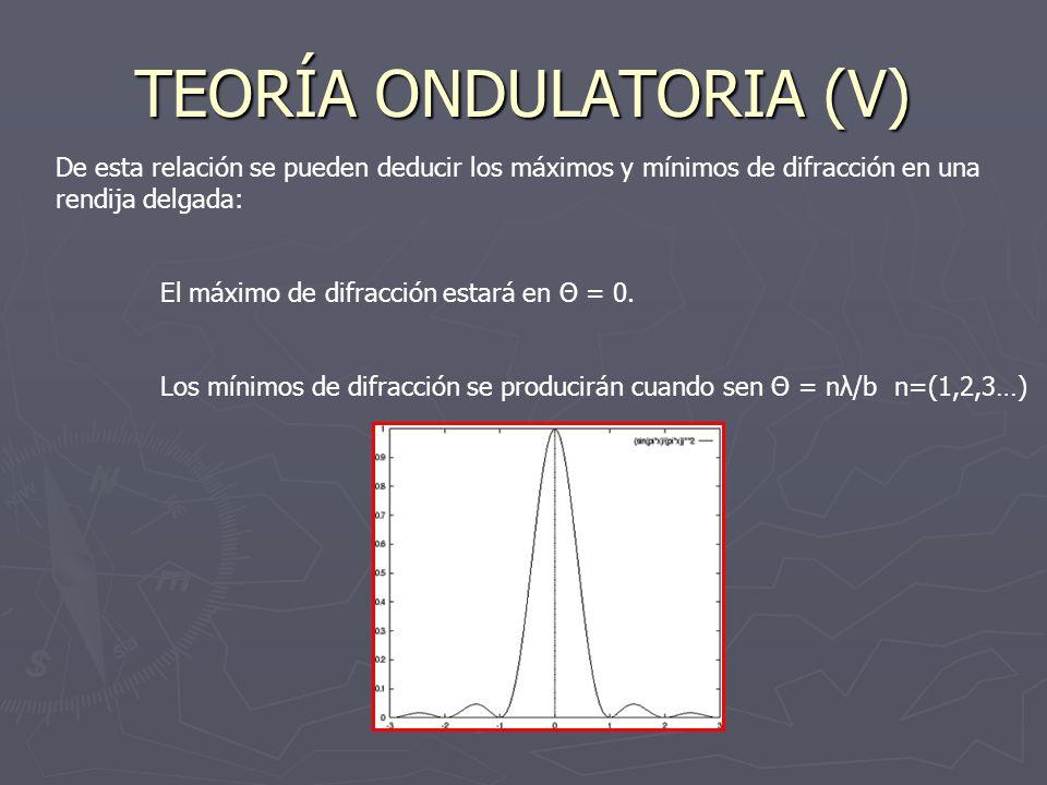 TEORÍA ONDULATORIA (VI) REFRACCIÓN: desviación que experimenta el rayo transmitido con respecto a la normal al atravesar un rayo incidente la frontera entere dos regiones de diferente velocidad de onda.