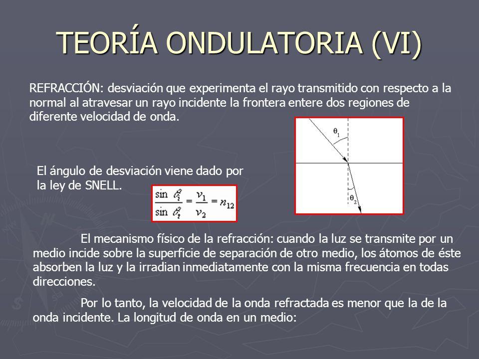TEORÍA ONDULATORIA (VI) REFRACCIÓN: desviación que experimenta el rayo transmitido con respecto a la normal al atravesar un rayo incidente la frontera