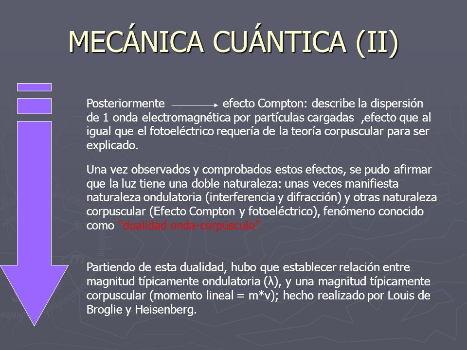 MECÁNICA CUÁNTICA (III) EFECTO FOTOELÉCTRICO: Un metal cargado eléctricamente se descarga más fácilmente cuando es iluminado con luz de una determinada frecuencia.