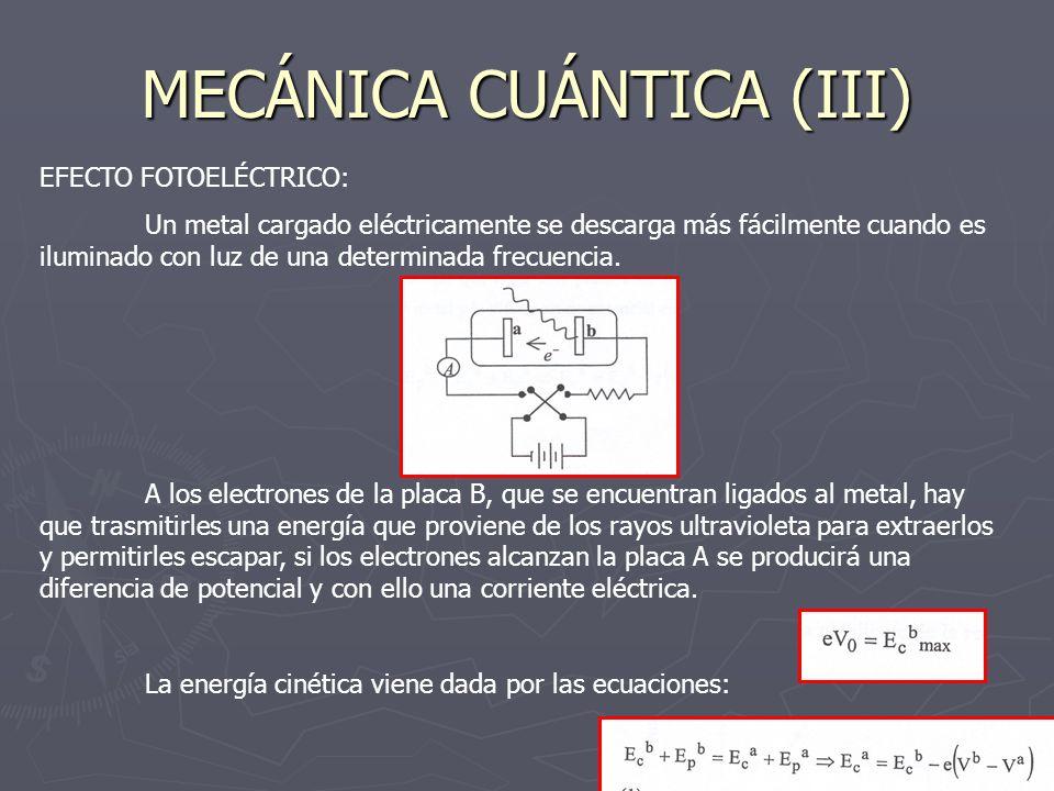 MECÁNICA CUÁNTICA (III) EFECTO FOTOELÉCTRICO: Un metal cargado eléctricamente se descarga más fácilmente cuando es iluminado con luz de una determinad